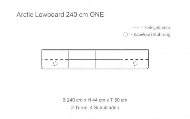 Skizze mit 4 Schubladen